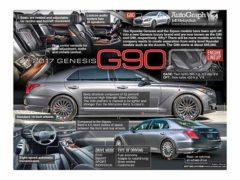 2017 Genesis G90</br>AutoGraph August 22, 2016