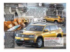 2018 Volkswagen Atlas</br>AutoGraph August 29, 2016