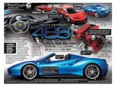 2017 Ferrari 488</br>AutoGraph Sept 5, 2016