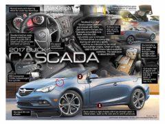 2017 Buick Cascada</br>AutoGraph October 17, 2016
