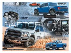 2017 Ford Raptor</br>AutoGraph January 19, 2017