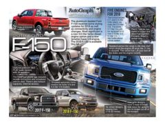 2018 Ford F-150</br>AutoGraph February 6, 2017