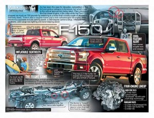 2015_FORD_F150
