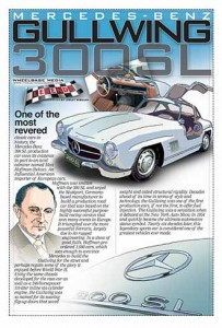 Legends_GULLWING