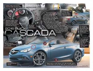 AutoGraph_CASCADA