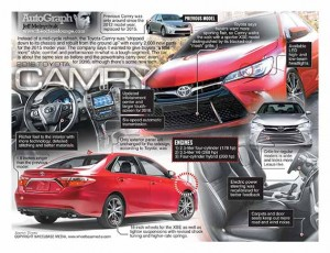 AutoGraph_TOYOTA_CAMRY