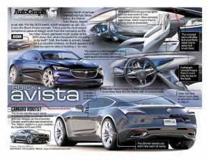 AutoGraph_BUICK_AVISTA