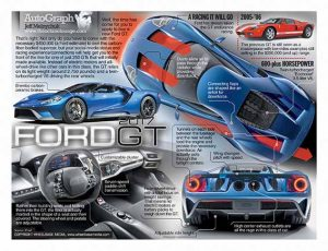 AutoGraph_2017_FORD_GT