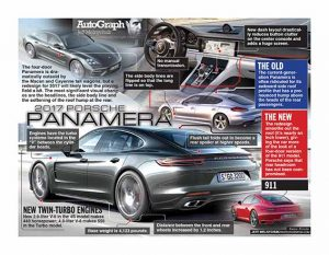 AutoGraph_2017_PANAMERA
